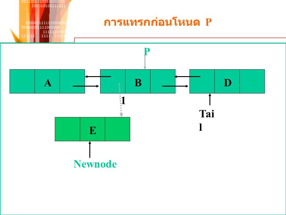 การแทรกก่อนโหนด P ^ A B D Tail P 1 E Newnode