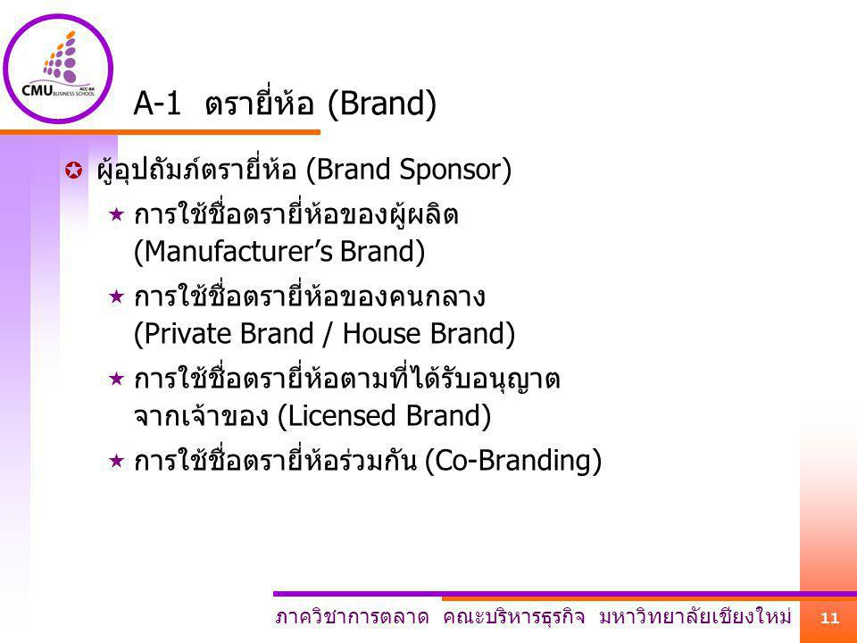 A-1 ตรายี่ห้อ (Brand) ผู้อุปถัมภ์ตรายี่ห้อ (Brand Sponsor)