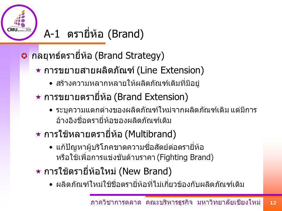 A-1 ตรายี่ห้อ (Brand) กลยุทธ์ตรายี่ห้อ (Brand Strategy)