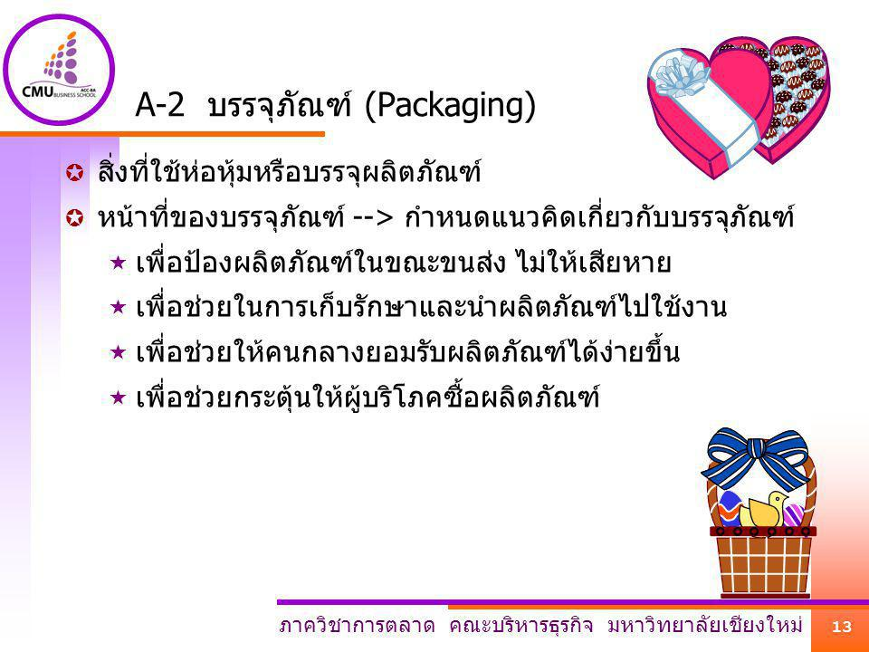 A-2 บรรจุภัณฑ์ (Packaging)