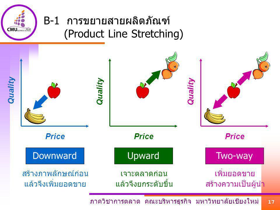 B-1 การขยายสายผลิตภัณฑ์ (Product Line Stretching)