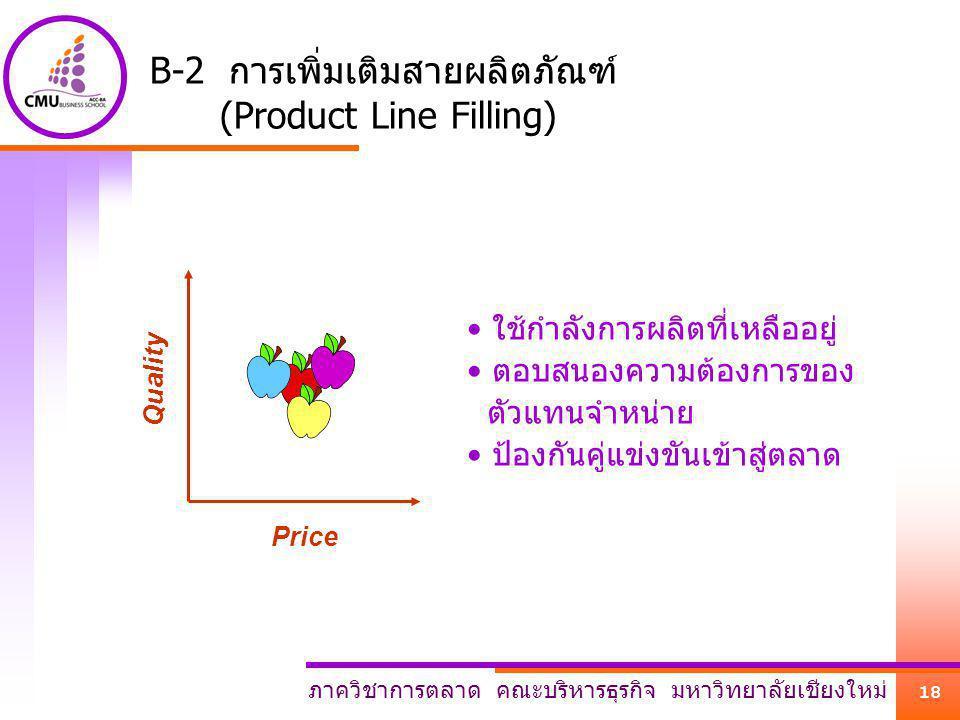 B-2 การเพิ่มเติมสายผลิตภัณฑ์ (Product Line Filling)
