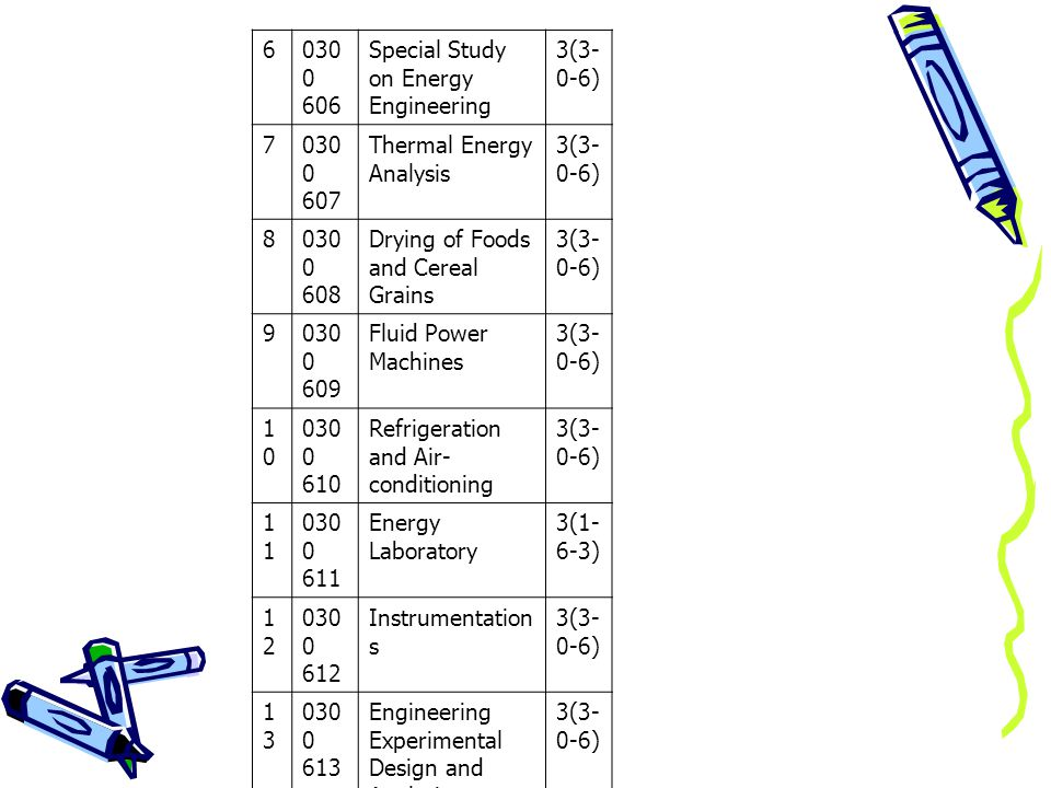 6 0300 606. Special Study on Energy Engineering. 3(3-0-6) 7. 0300 607. Thermal Energy Analysis.