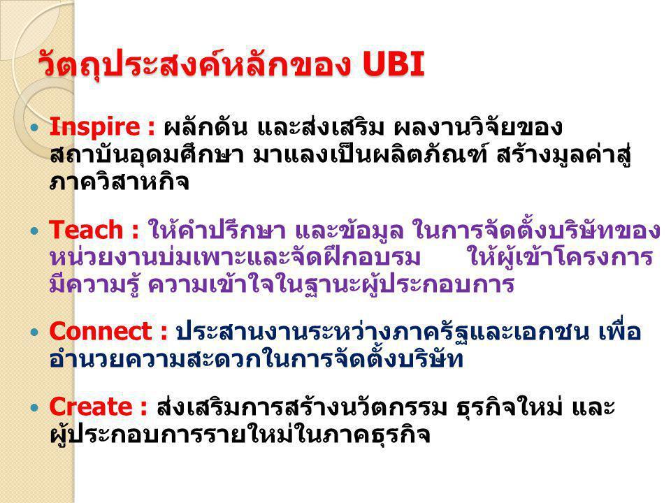วัตถุประสงค์หลักของ UBI