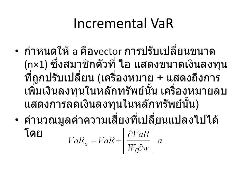 Incremental VaR