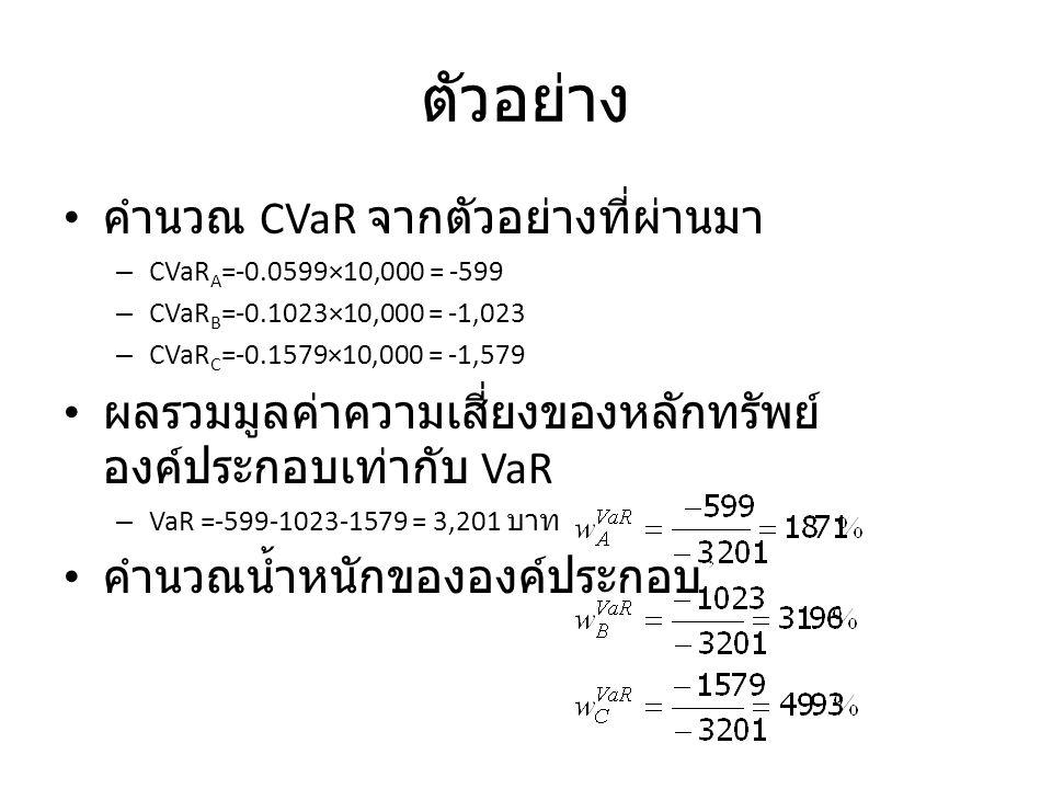 ตัวอย่าง คำนวณ CVaR จากตัวอย่างที่ผ่านมา