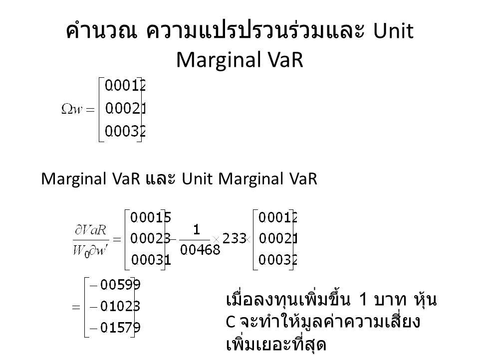 คำนวณ ความแปรปรวนร่วมและ Unit Marginal VaR