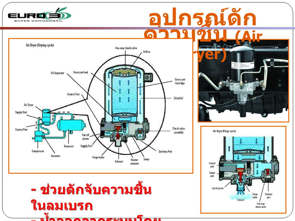 อุปกรณ์ดักความชื้น (Air Dryer)