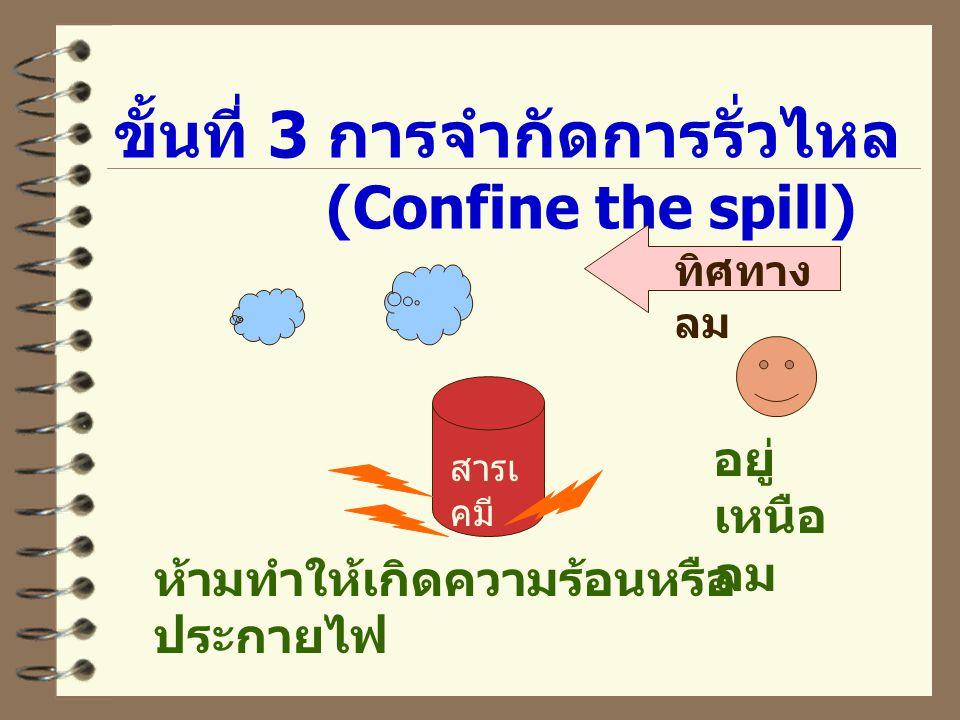 ขั้นที่ 3 การจำกัดการรั่วไหล (Confine the spill)