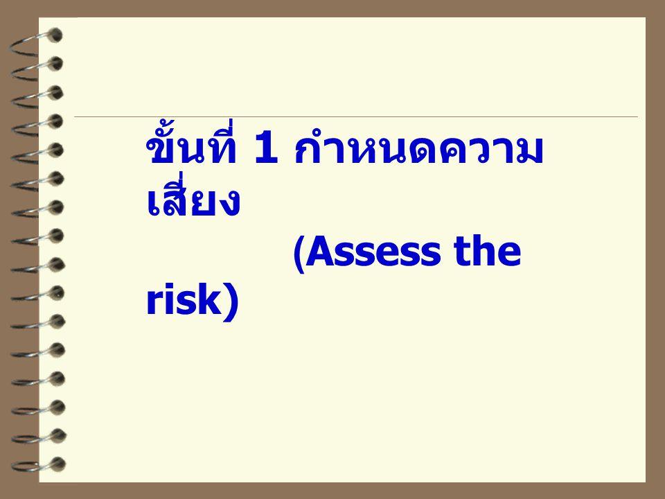 ขั้นที่ 1 กำหนดความเสี่ยง (Assess the risk)