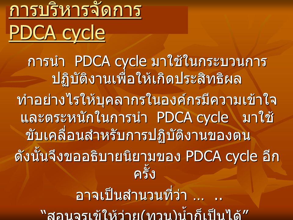 การบริหารจัดการ PDCA cycle