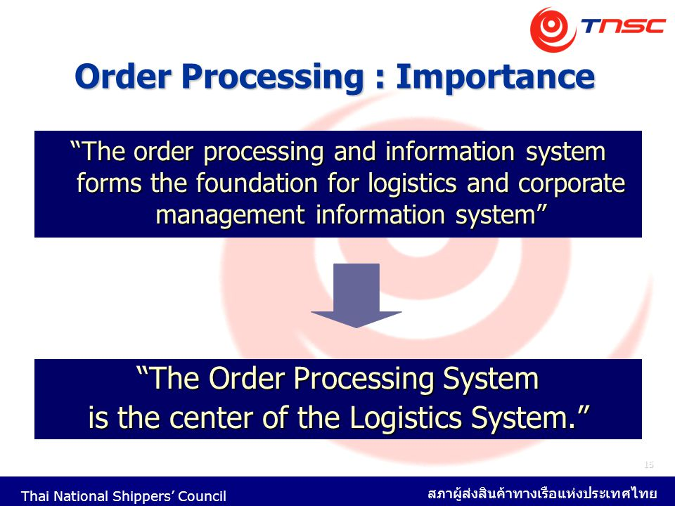 Order Processing : Importance