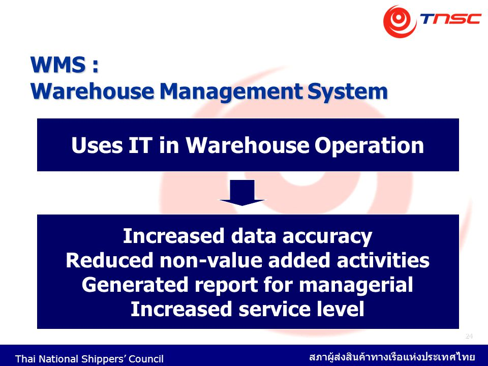 WMS : Warehouse Management System