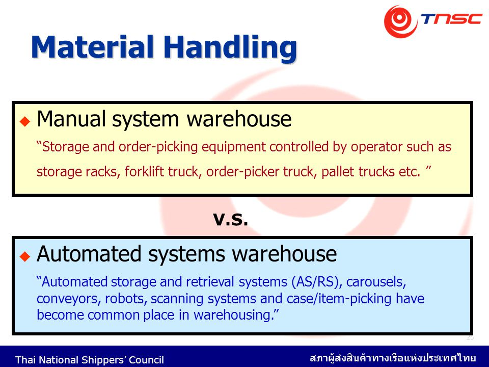 Material Handling Manual system warehouse Automated systems warehouse