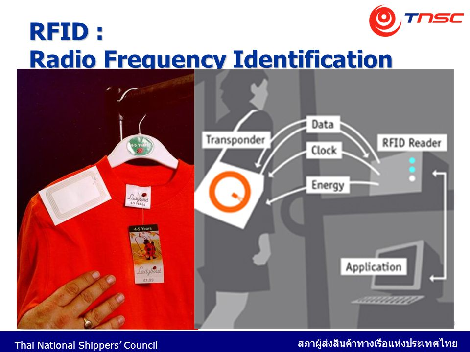 RFID : Radio Frequency Identification