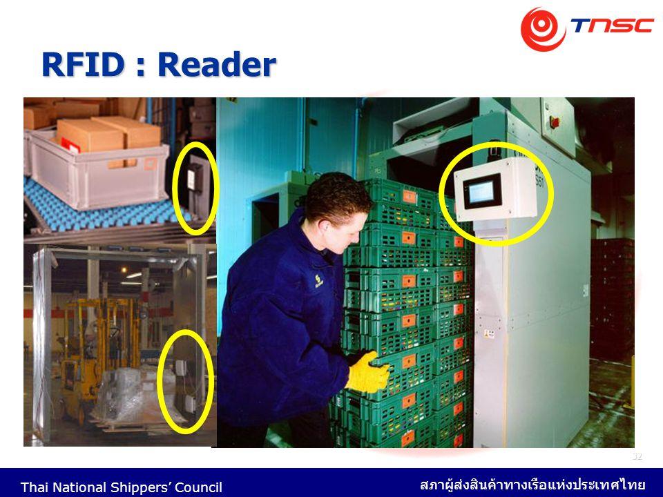 RFID : Reader