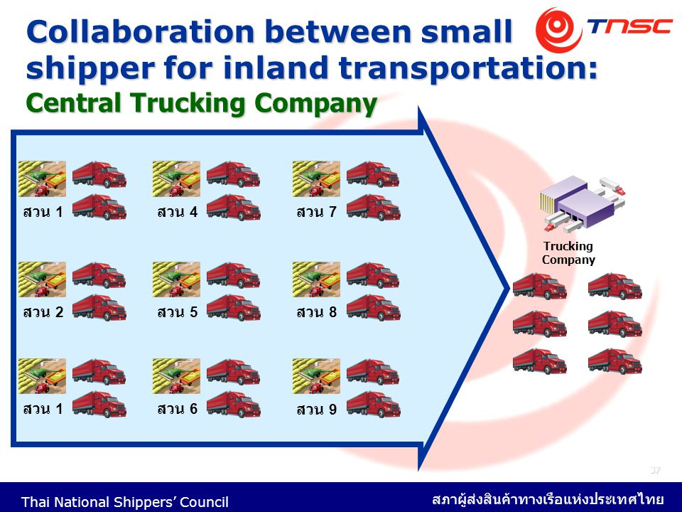 Collaboration between small shipper for inland transportation: Central Trucking Company