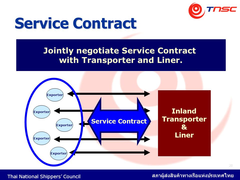 Jointly negotiate Service Contract with Transporter and Liner.