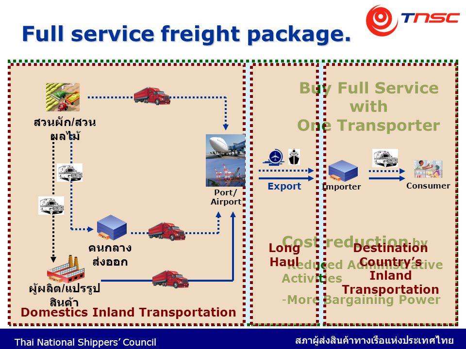 Full service freight package.
