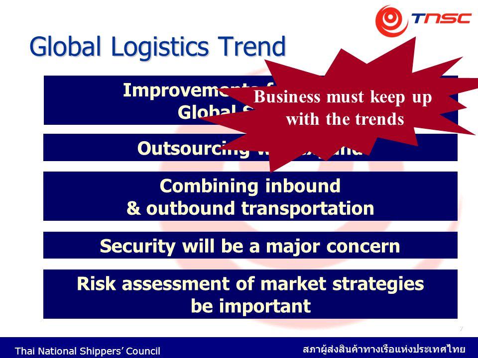 Global Logistics Trend