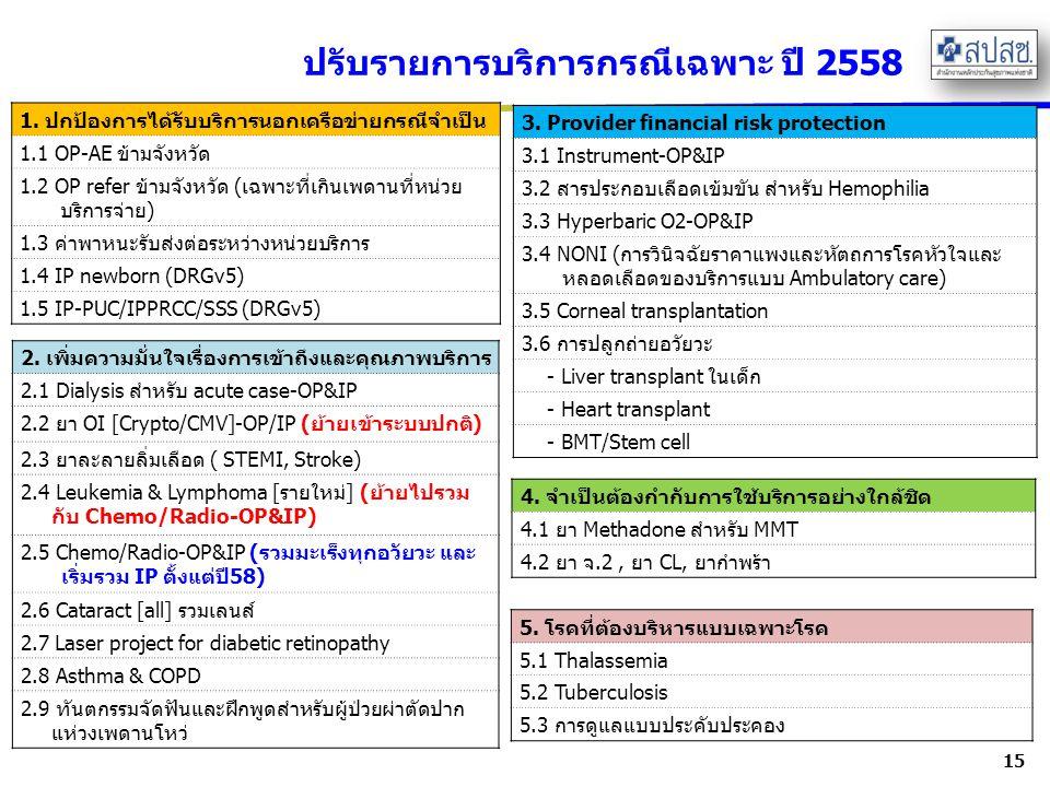ปรับรายการบริการกรณีเฉพาะ ปี 2558