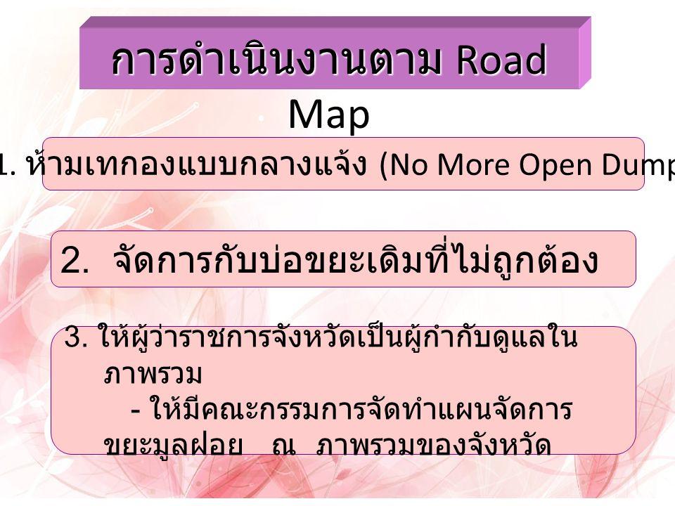 การดำเนินงานตาม Road Map