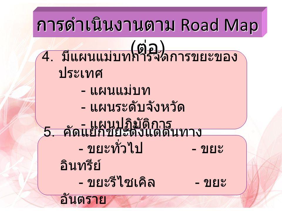 การดำเนินงานตาม Road Map (ต่อ)