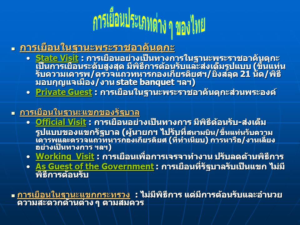การเยือนประเภทต่าง ๆ ของไทย
