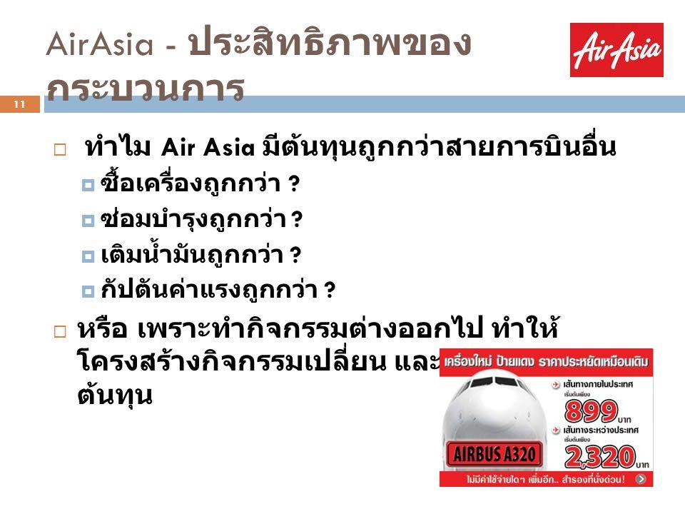 AirAsia - ประสิทธิภาพของกระบวนการ