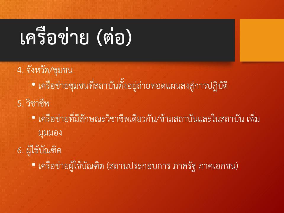 เครือข่าย (ต่อ) 4. จังหวัด/ชุมชน