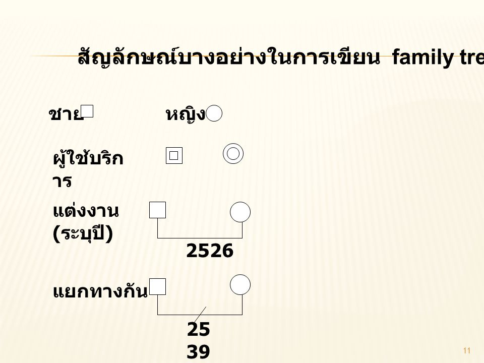 สัญลักษณ์บางอย่างในการเขียน family tree
