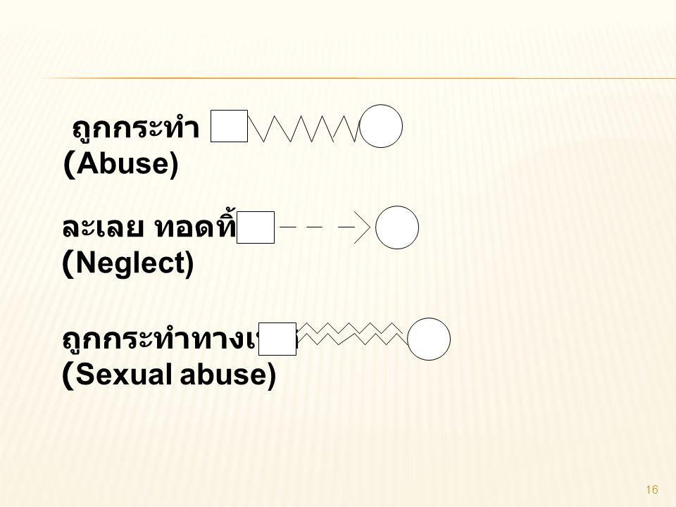 ถูกกระทำ (Abuse) ละเลย ทอดทิ้ง (Neglect) ถูกกระทำทางเพศ (Sexual abuse)