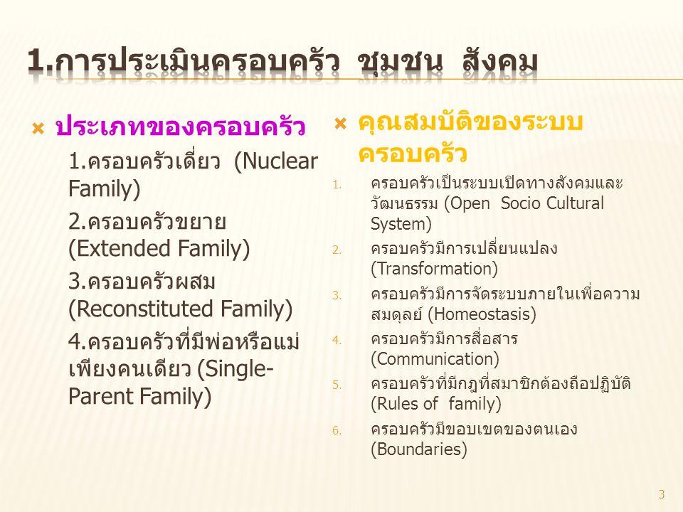 1.การประเมินครอบครัว ชุมชน สังคม