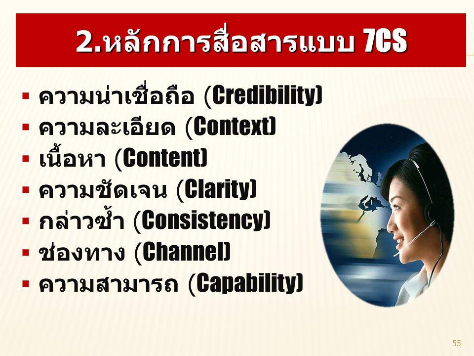 2.หลักการสื่อสารแบบ 7Cs ความน่าเชื่อถือ (Credibility)