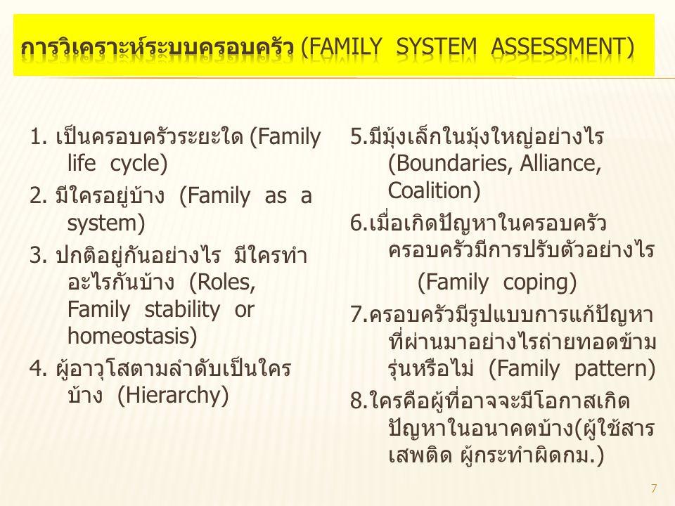 การวิเคราะห์ระบบครอบครัว (Family system assessment)