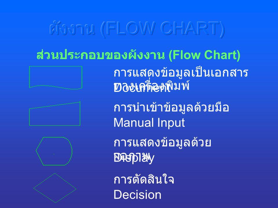 ผังงาน (FLOW CHART) ส่วนประกอบของผังงาน (Flow Chart)
