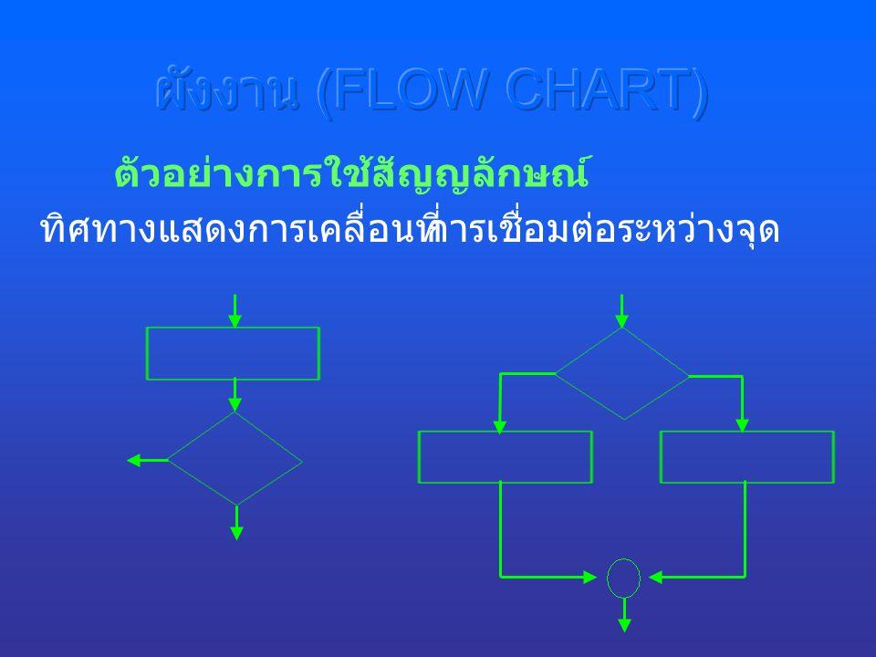 ผังงาน (FLOW CHART) ตัวอย่างการใช้สัญญลักษณ์ ทิศทางแสดงการเคลื่อนที่
