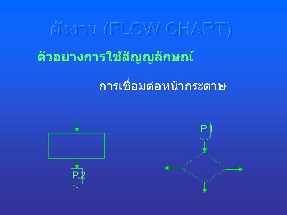 ผังงาน (FLOW CHART) ตัวอย่างการใช้สัญญลักษณ์ การเชื่อมต่อหน้ากระดาษ