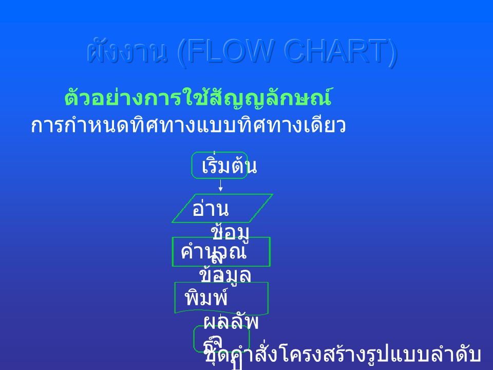 ผังงาน (FLOW CHART) ตัวอย่างการใช้สัญญลักษณ์