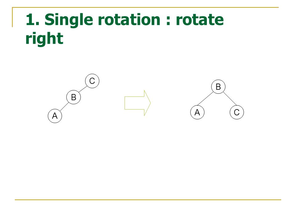 1. Single rotation : rotate right