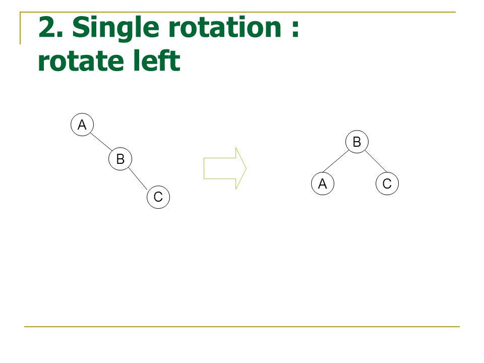 2. Single rotation : rotate left