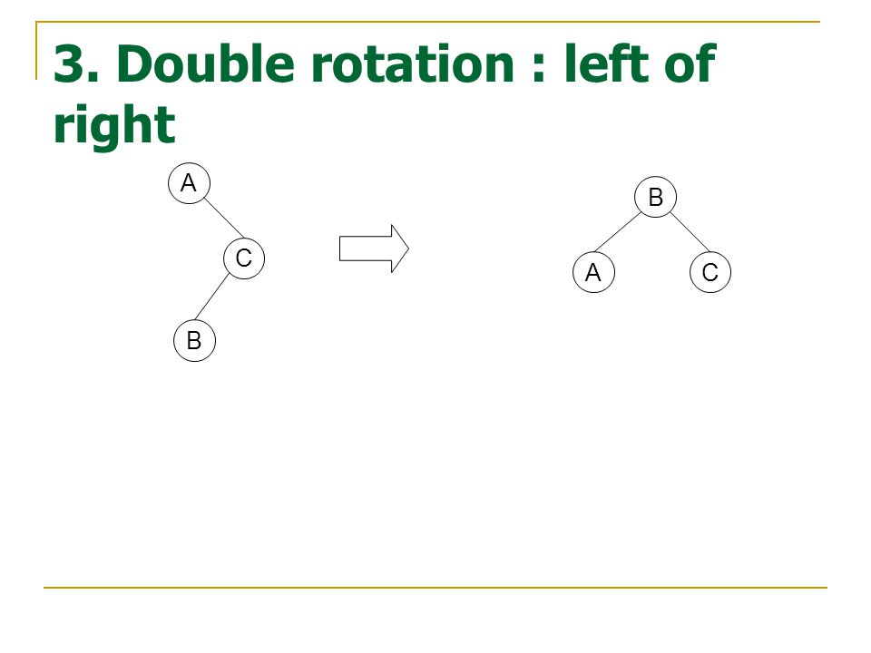 3. Double rotation : left of right