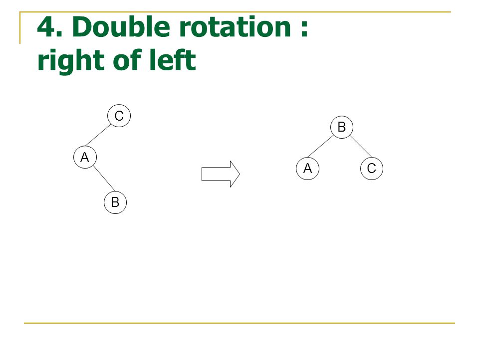 4. Double rotation : right of left