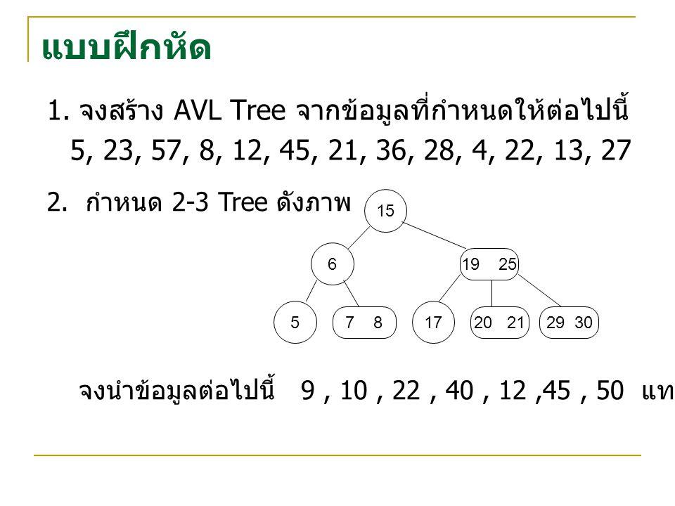 แบบฝึกหัด 1. จงสร้าง AVL Tree จากข้อมูลที่กำหนดให้ต่อไปนี้