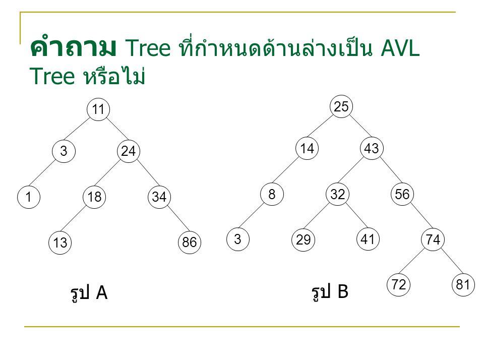 คำถาม Tree ที่กำหนดด้านล่างเป็น AVL Tree หรือไม่