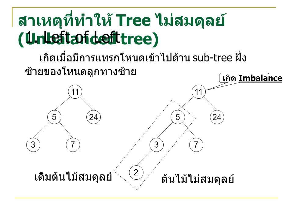 สาเหตุที่ทำให้ Tree ไม่สมดุลย์ (Unbalanced tree)
