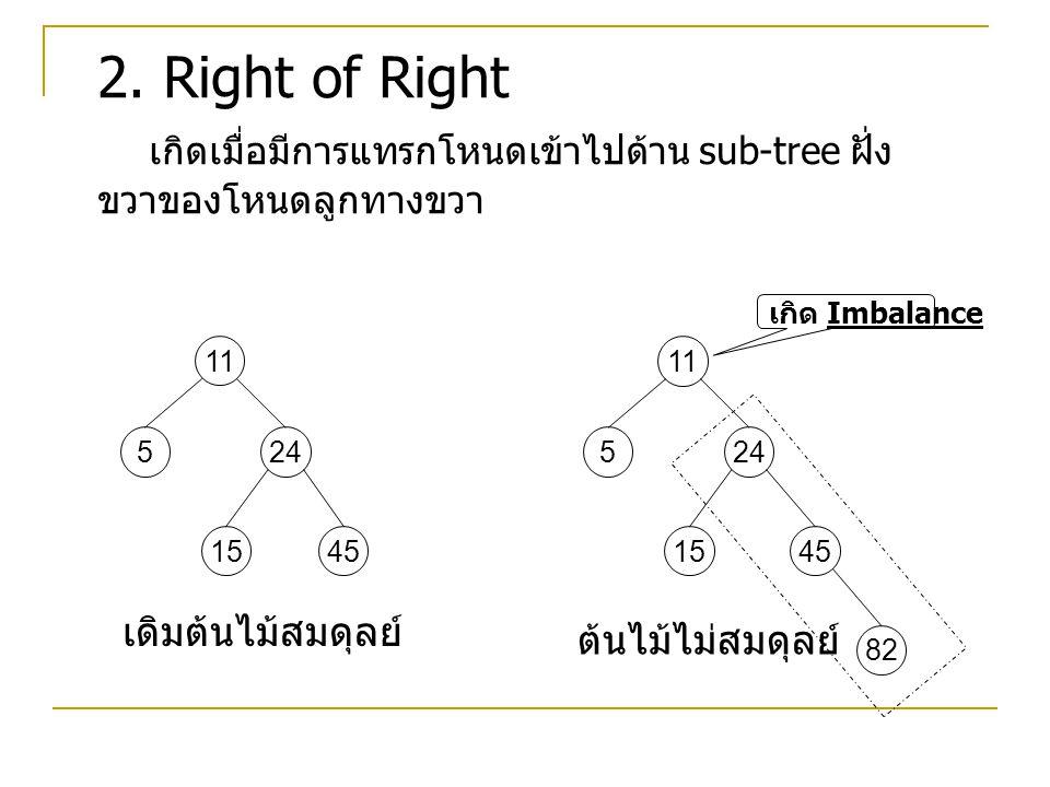 2. Right of Right เกิดเมื่อมีการแทรกโหนดเข้าไปด้าน sub-tree ฝั่งขวาของโหนดลูกทางขวา