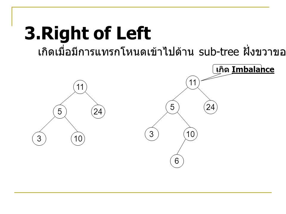 3.Right of Left เกิดเมื่อมีการแทรกโหนดเข้าไปด้าน sub-tree ฝั่งขวาของโหนดลูกทางซ้าย. เกิด Imbalance.