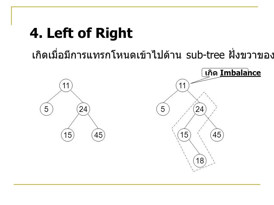4. Left of Right เกิดเมื่อมีการแทรกโหนดเข้าไปด้าน sub-tree ฝั่งขวาของโหนดลูกทางซ้าย. เกิด Imbalance.