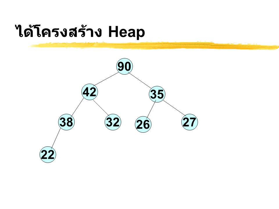 ได้โครงสร้าง Heap 90 42 35 38 32 27 26 22